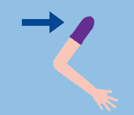An arrow pointing to the top of an arm.